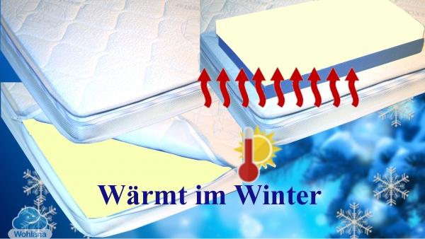 qualit tsmatratzen ab werk klimatherm topper matratzen. Black Bedroom Furniture Sets. Home Design Ideas